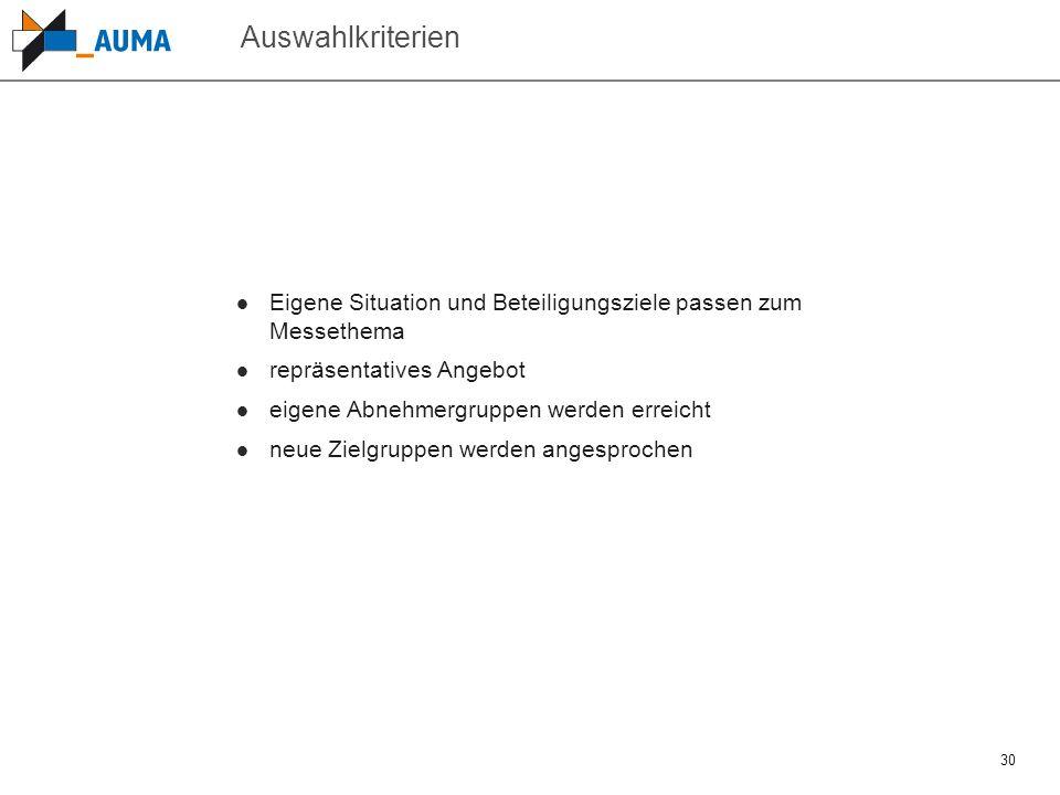 Auswahlkriterien Eigene Situation und Beteiligungsziele passen zum Messethema. repräsentatives Angebot.