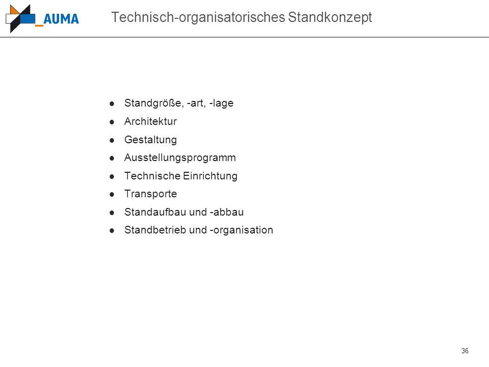 Technisch-organisatorisches Standkonzept
