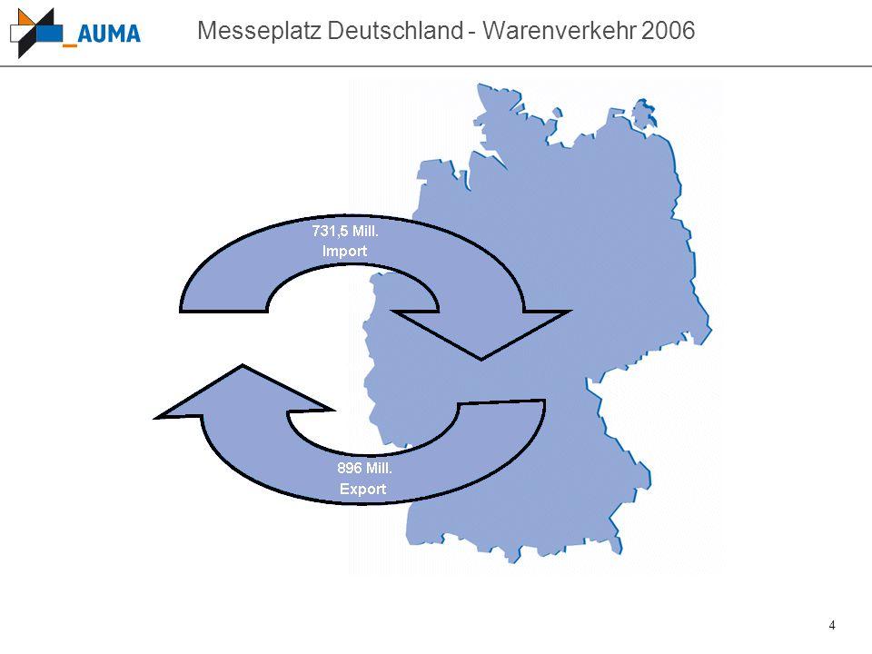 Messeplatz Deutschland - Warenverkehr 2006