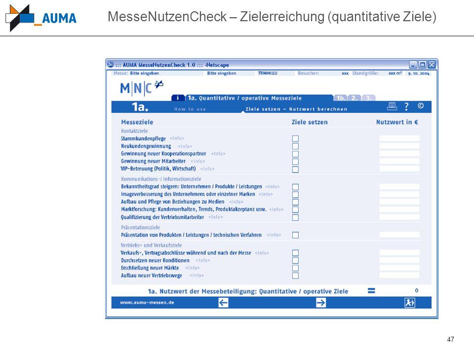 MesseNutzenCheck – Zielerreichung (quantitative Ziele)