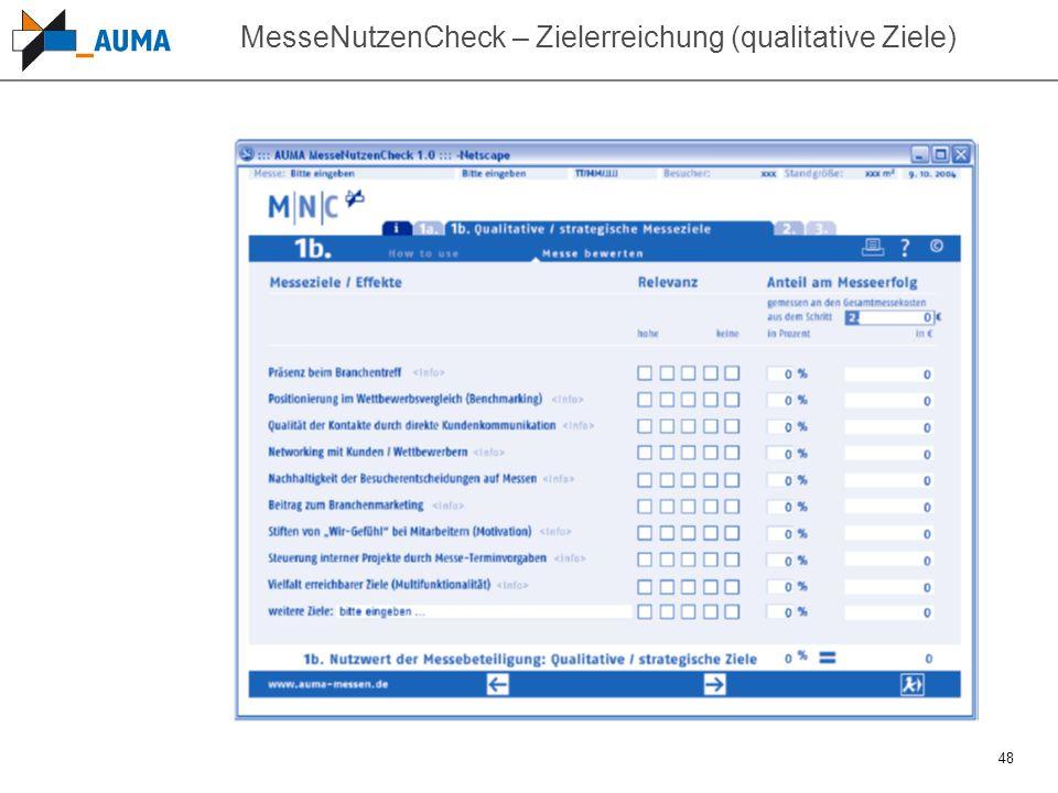 MesseNutzenCheck – Zielerreichung (qualitative Ziele)