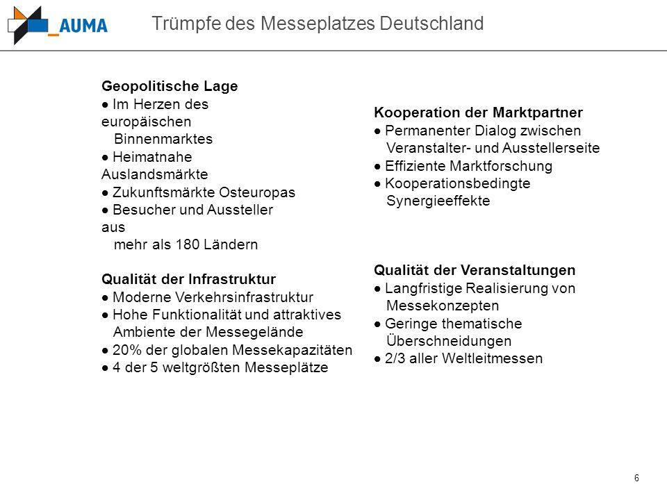 Trümpfe des Messeplatzes Deutschland