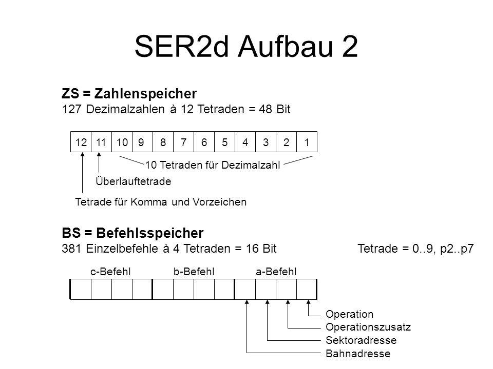 SER2d Aufbau 2 ZS = Zahlenspeicher BS = Befehlsspeicher