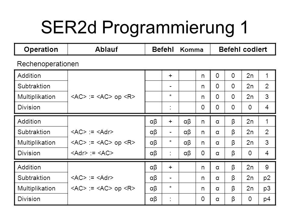 SER2d Programmierung 1 Operation Ablauf Befehl Komma Befehl codiert