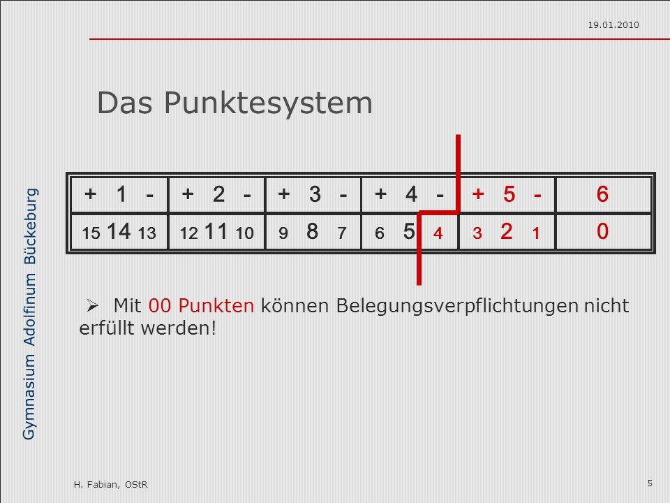 Das Punktesystem + 1 - + 2 - + 3 - + 4 - + 5 - 6