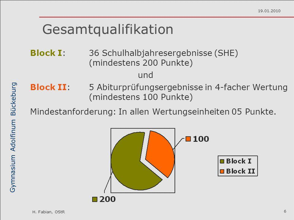 19.01.2010 Gesamtqualifikation. Block I: 36 Schulhalbjahresergebnisse (SHE) (mindestens 200 Punkte)