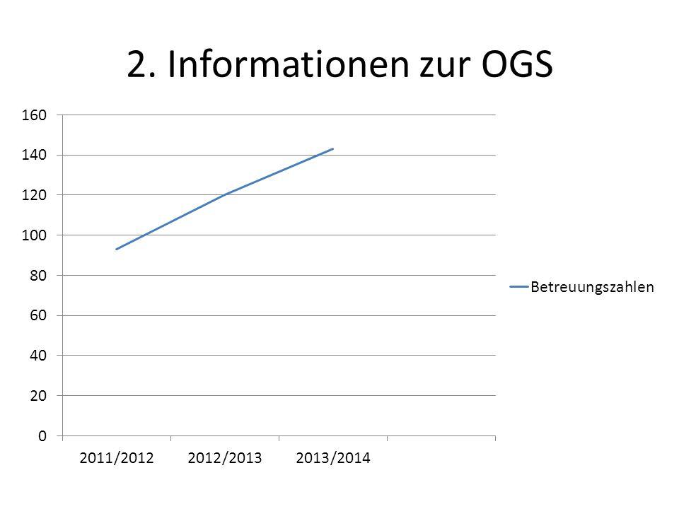2. Informationen zur OGS