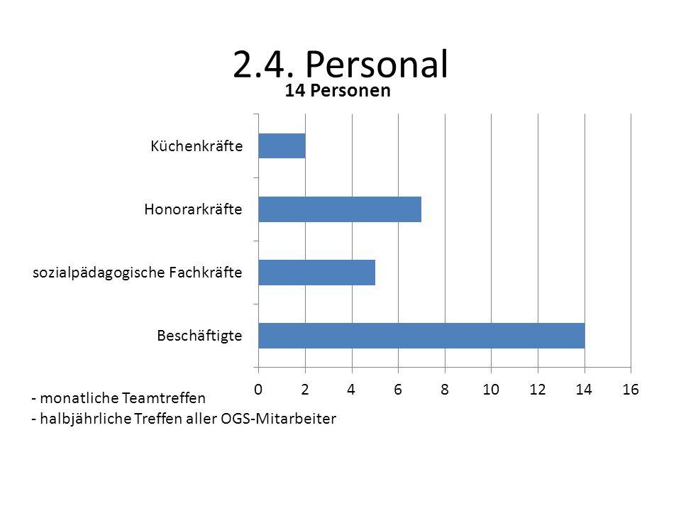 2.4. Personal monatliche Teamtreffen