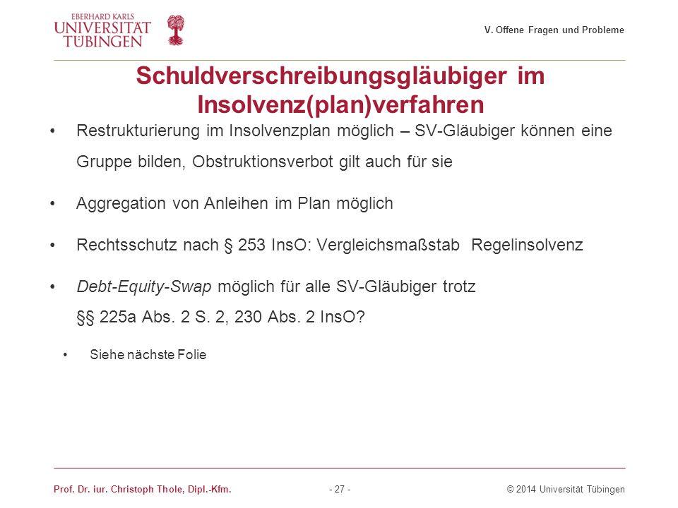 Schuldverschreibungsgläubiger im Insolvenz(plan)verfahren