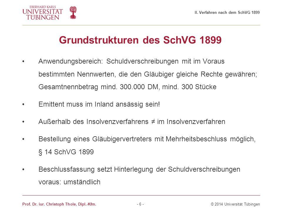 Grundstrukturen des SchVG 1899