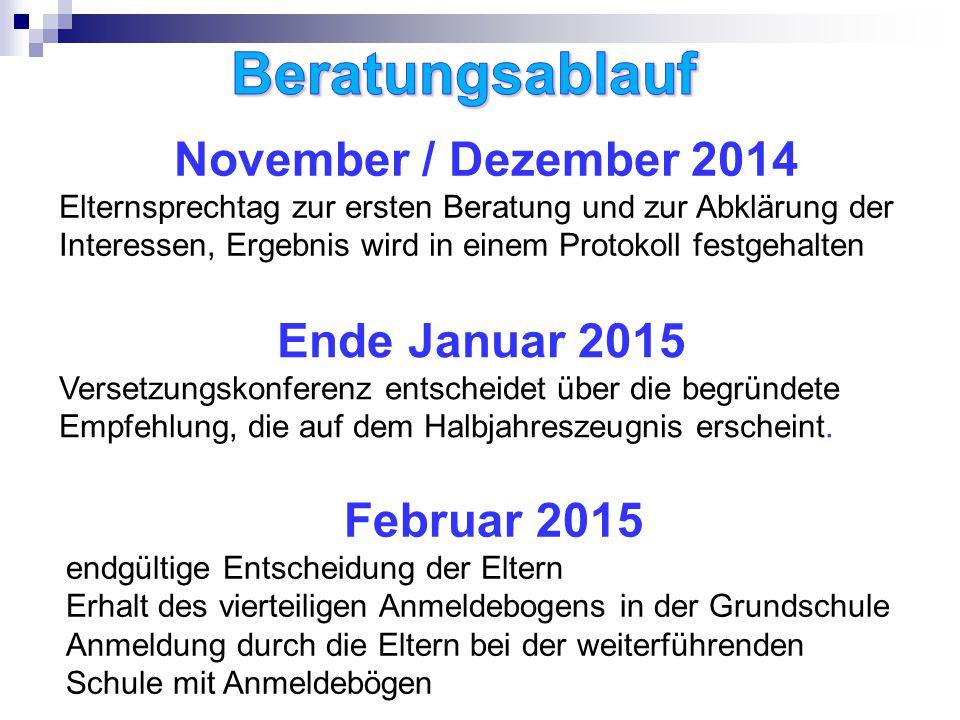 Beratungsablauf November / Dezember 2014 Ende Januar 2015 Februar 2015
