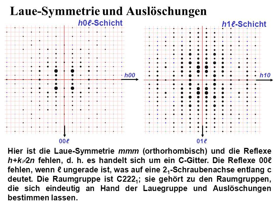 Laue-Symmetrie und Auslöschungen