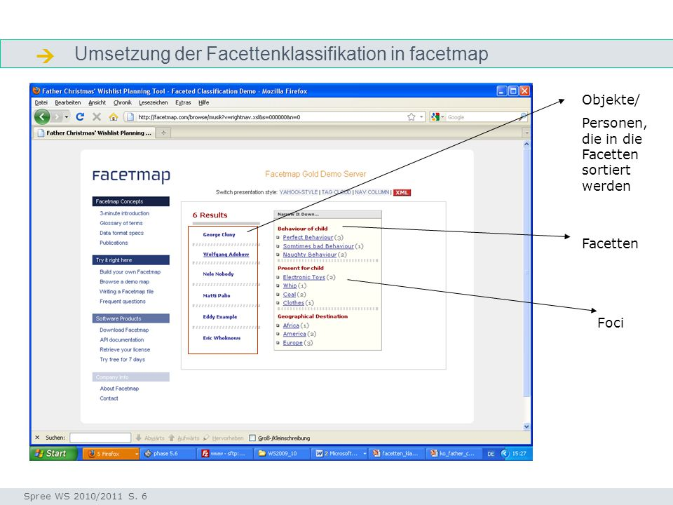  Umsetzung der Facettenklassifikation in facetmap Objekte/