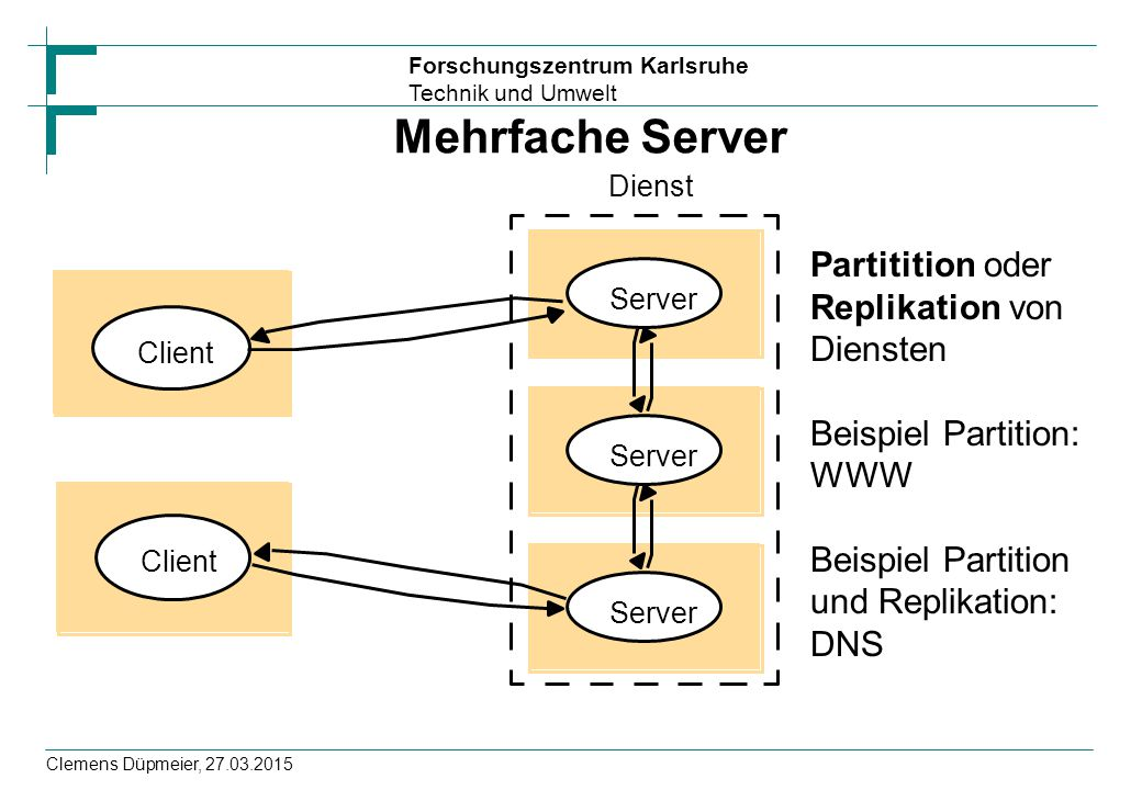 Mehrfache Server Partitition oder Replikation von Diensten