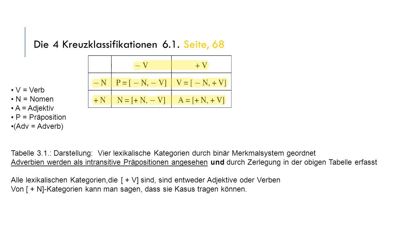 Die 4 Kreuzklassifikationen 6.1. Seite, 68