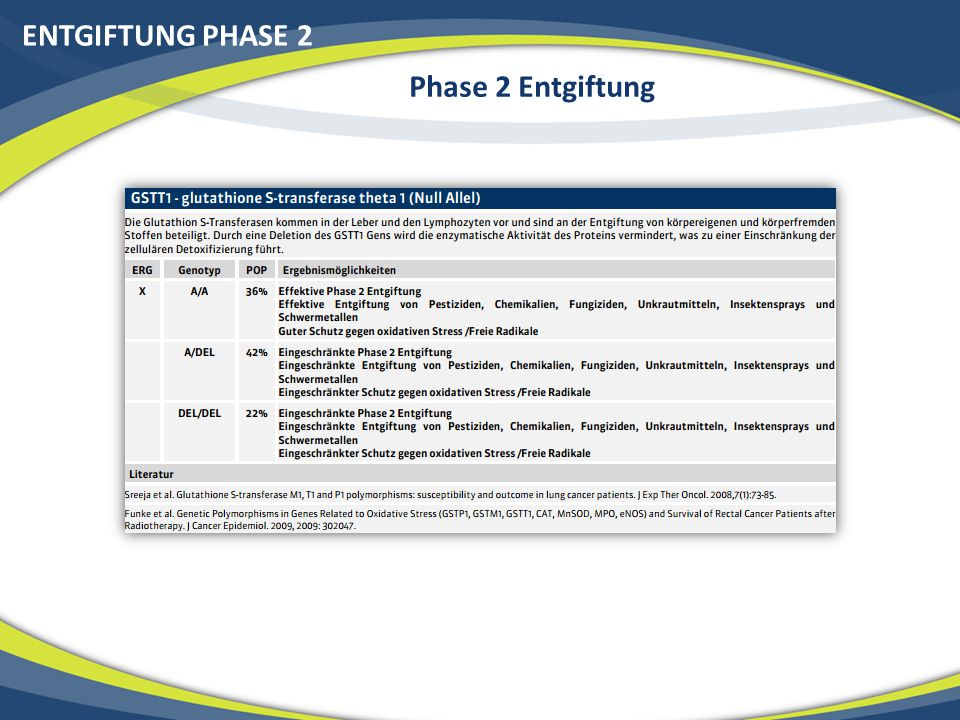 ENTGIFTUNG PHASE 2 Phase 2 Entgiftung