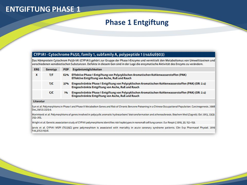 ENTGIFTUNG PHASE 1 Phase 1 Entgiftung
