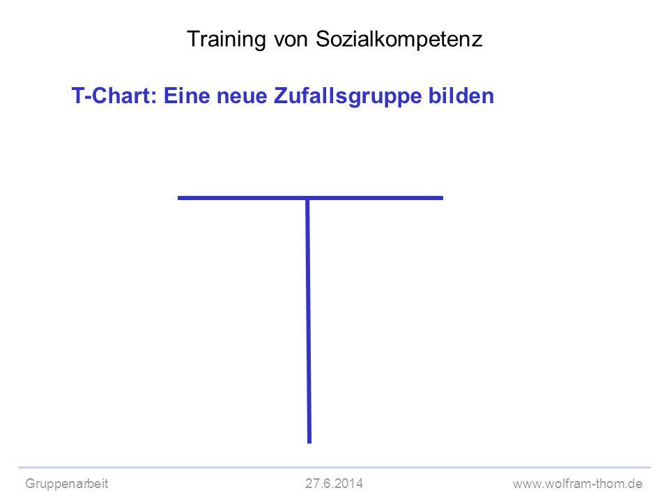 Training von Sozialkompetenz