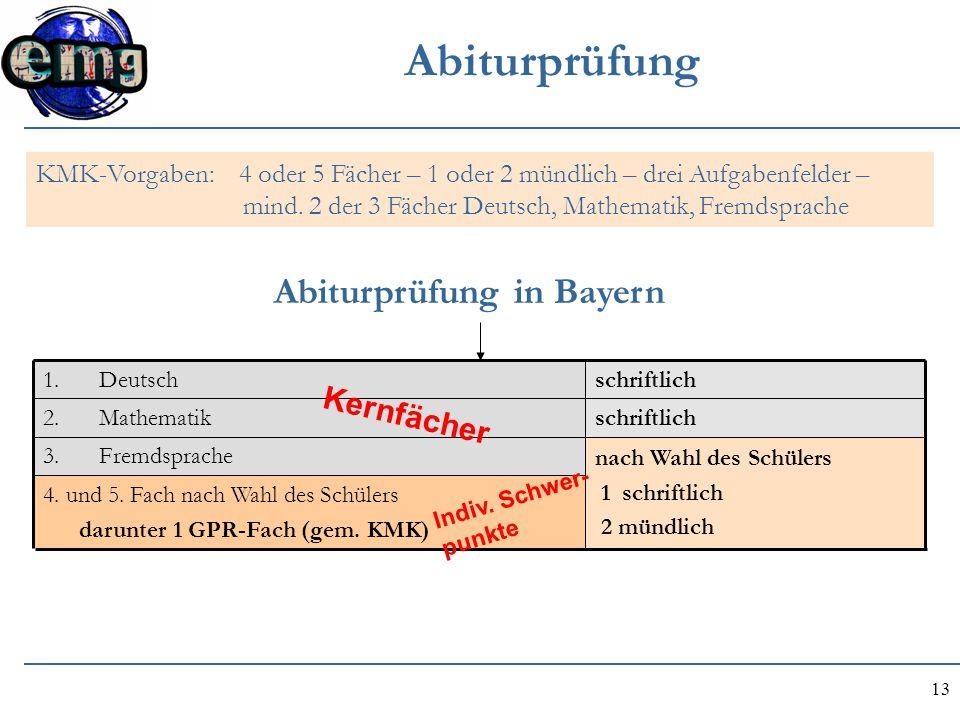 Abiturprüfung Abiturprüfung in Bayern Kernfächer