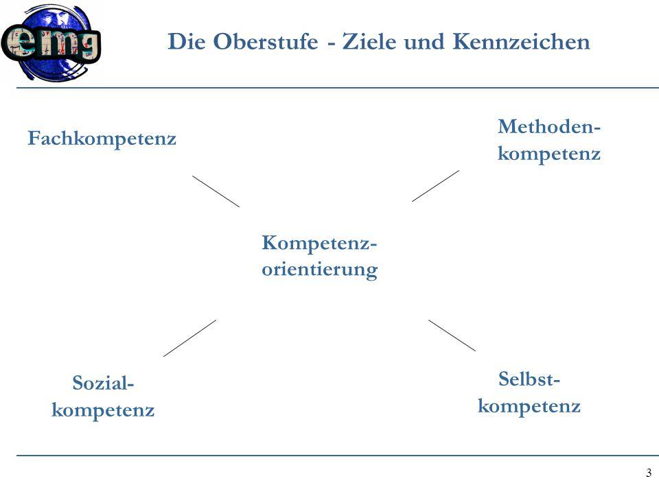 Die Oberstufe - Ziele und Kennzeichen