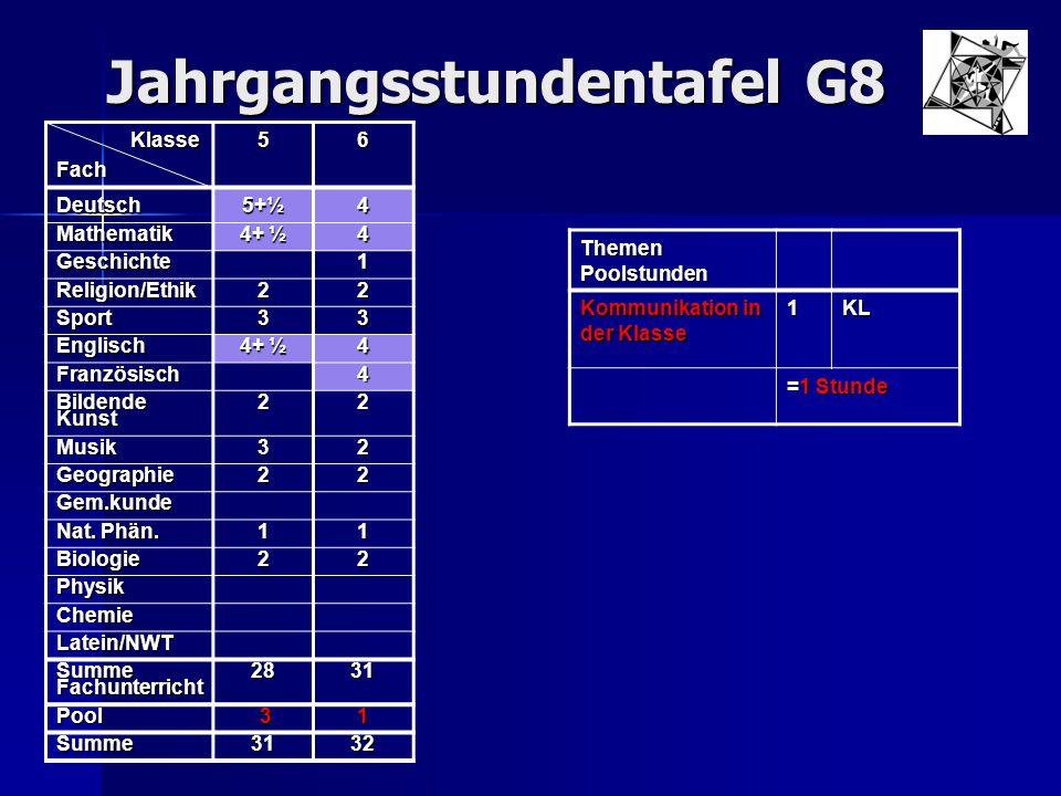 Jahrgangsstundentafel G8