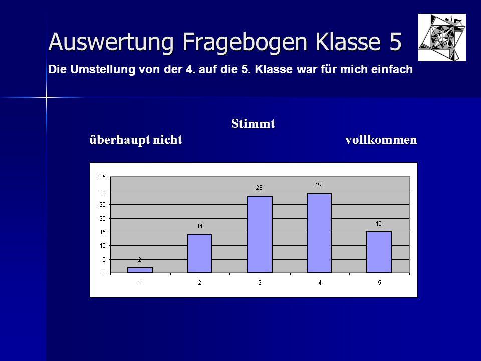 Auswertung Fragebogen Klasse 5