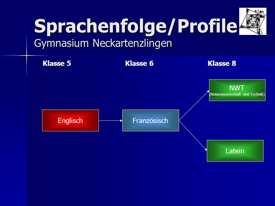 Sprachenfolge/Profile Gymnasium Neckartenzlingen
