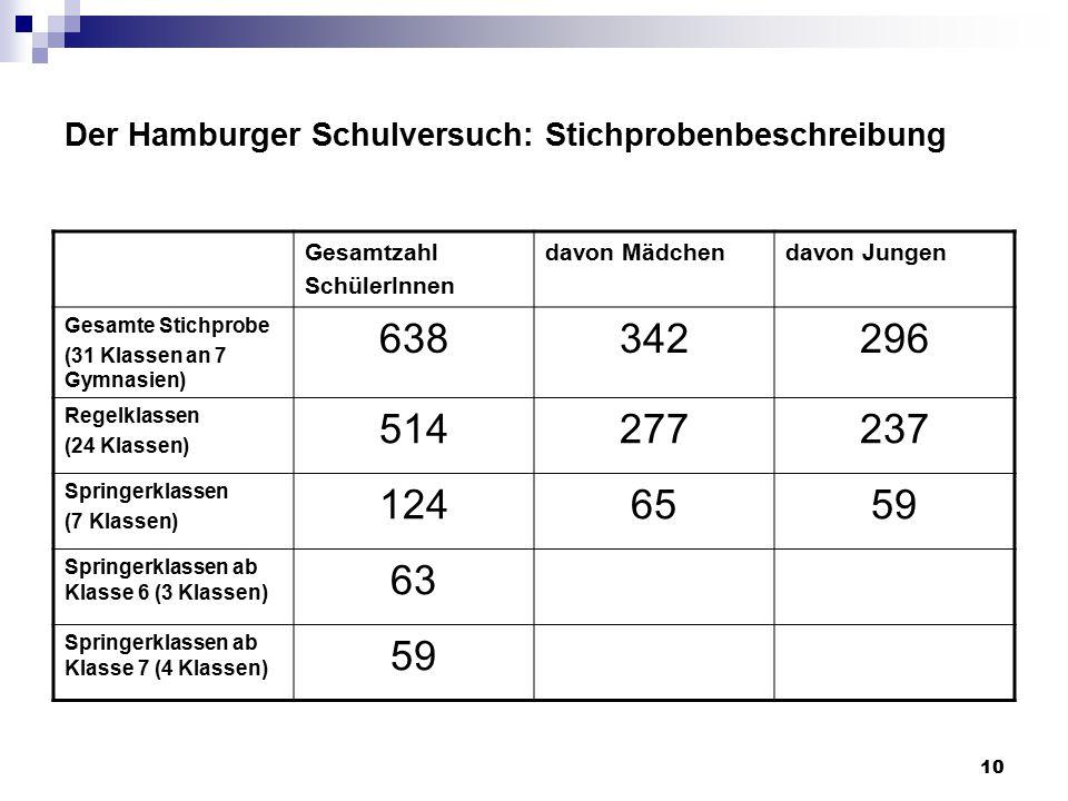 Der Hamburger Schulversuch: Stichprobenbeschreibung