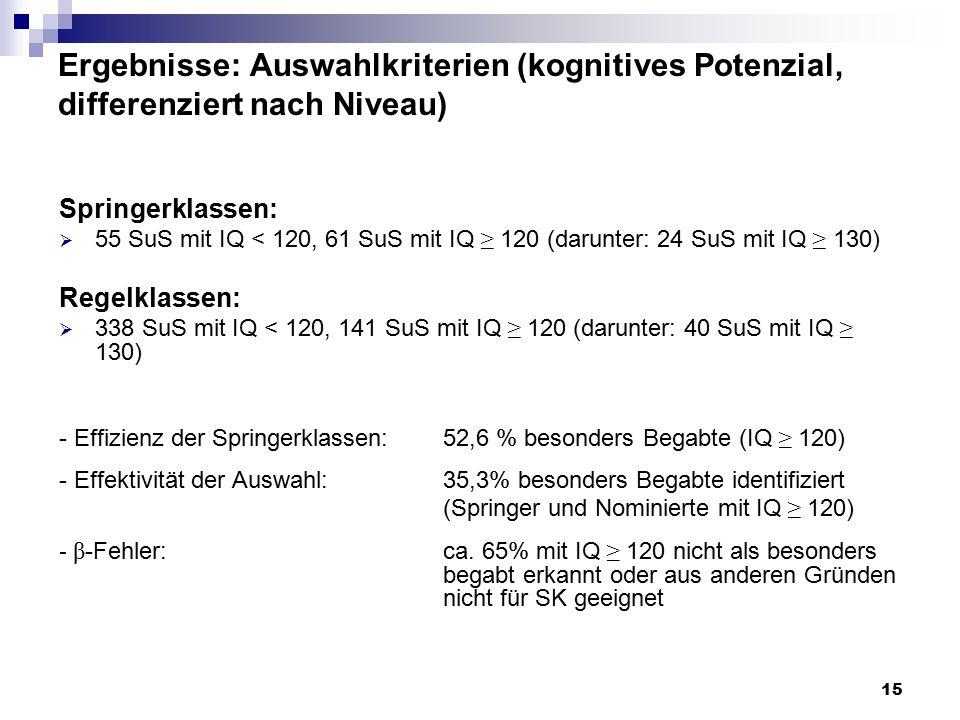 Ergebnisse: Auswahlkriterien (kognitives Potenzial, differenziert nach Niveau)