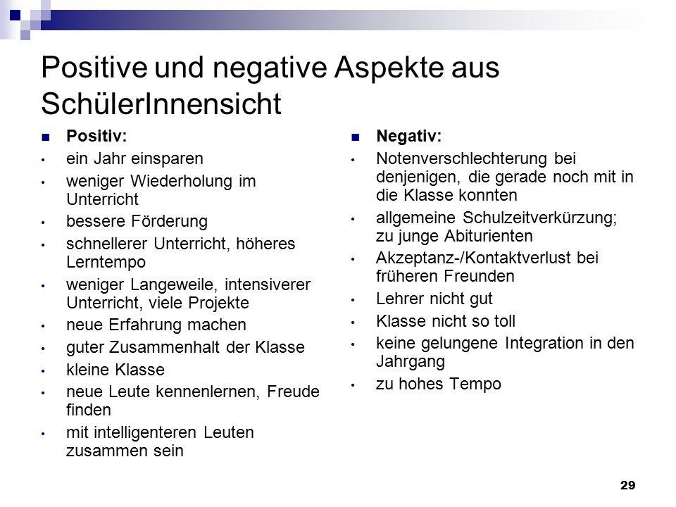 Positive und negative Aspekte aus SchülerInnensicht
