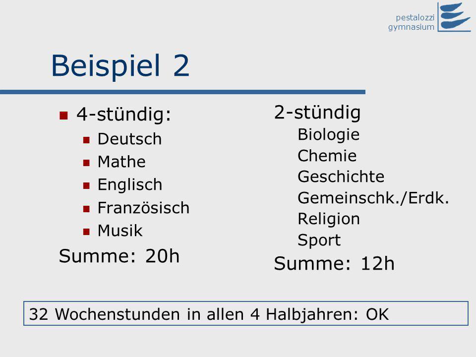 Beispiel 2 4-stündig: Summe: 20h 2-stündig Summe: 12h Deutsch Biologie