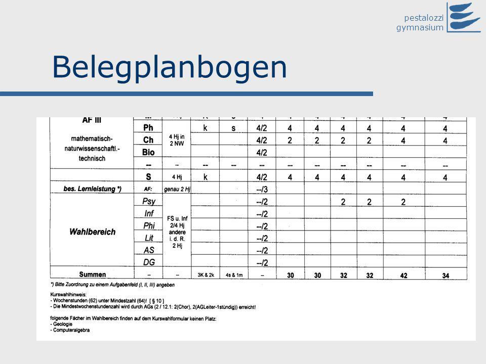 Belegplanbogen