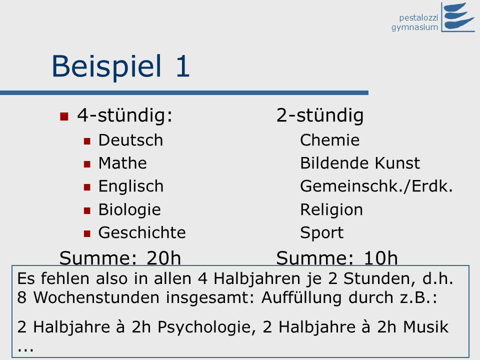 Beispiel 1 4-stündig: Summe: 20h 2-stündig Summe: 10h Deutsch Mathe