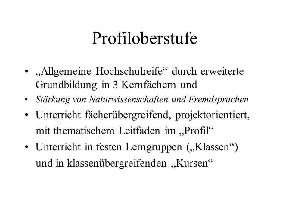 """Profiloberstufe """"Allgemeine Hochschulreife durch erweiterte Grundbildung in 3 Kernfächern und. Stärkung von Naturwissenschaften und Fremdsprachen."""