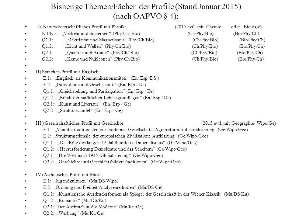 Bisherige Themen/Fächer der Profile (Stand Januar 2015) (nach OAPVO § 4):