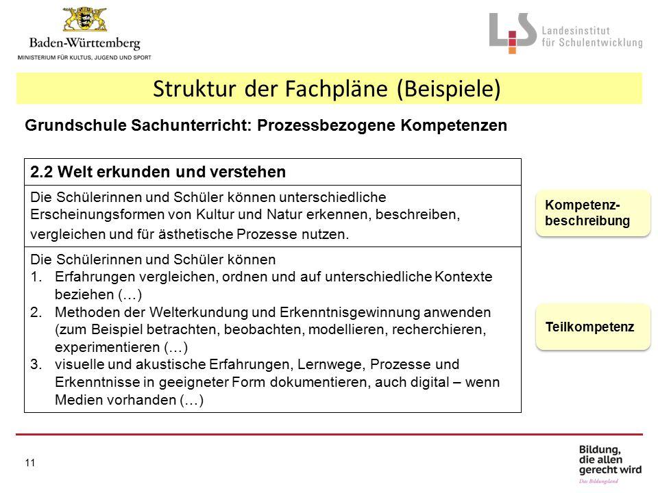Struktur der Fachpläne (Beispiele)