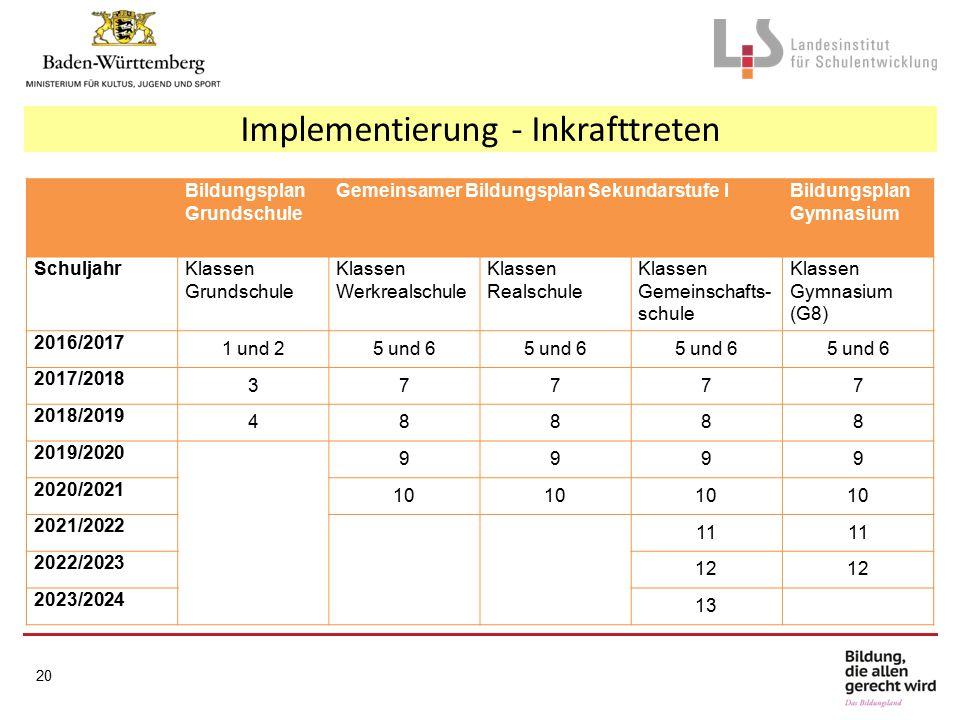 Implementierung - Inkrafttreten