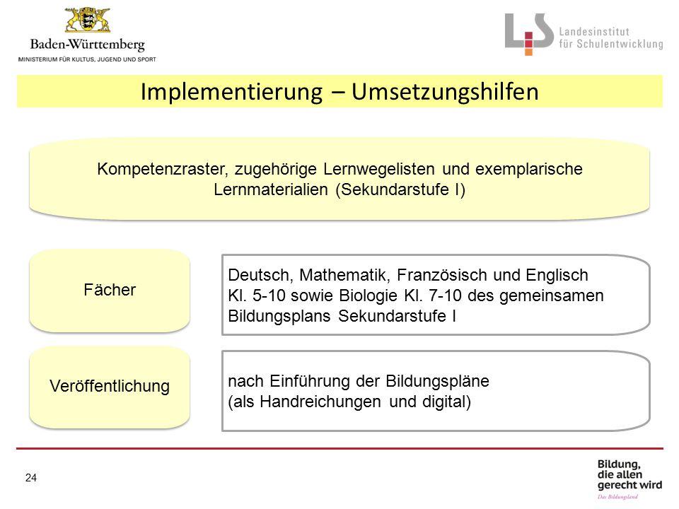 Implementierung – Umsetzungshilfen