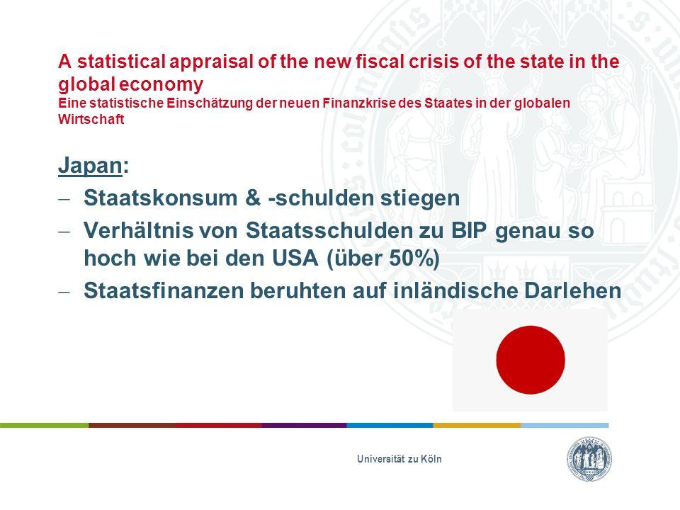 Staatskonsum & -schulden stiegen