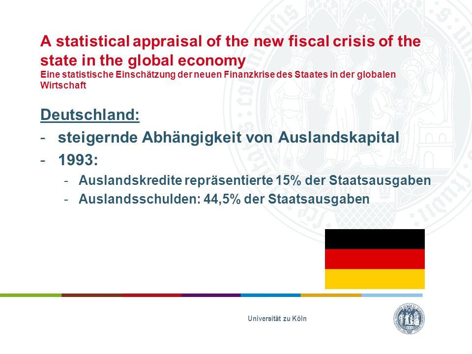 steigernde Abhängigkeit von Auslandskapital 1993: