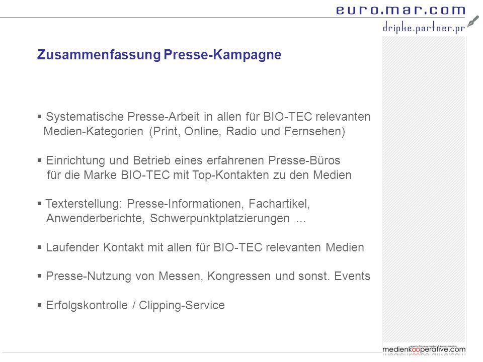 Zusammenfassung Presse-Kampagne