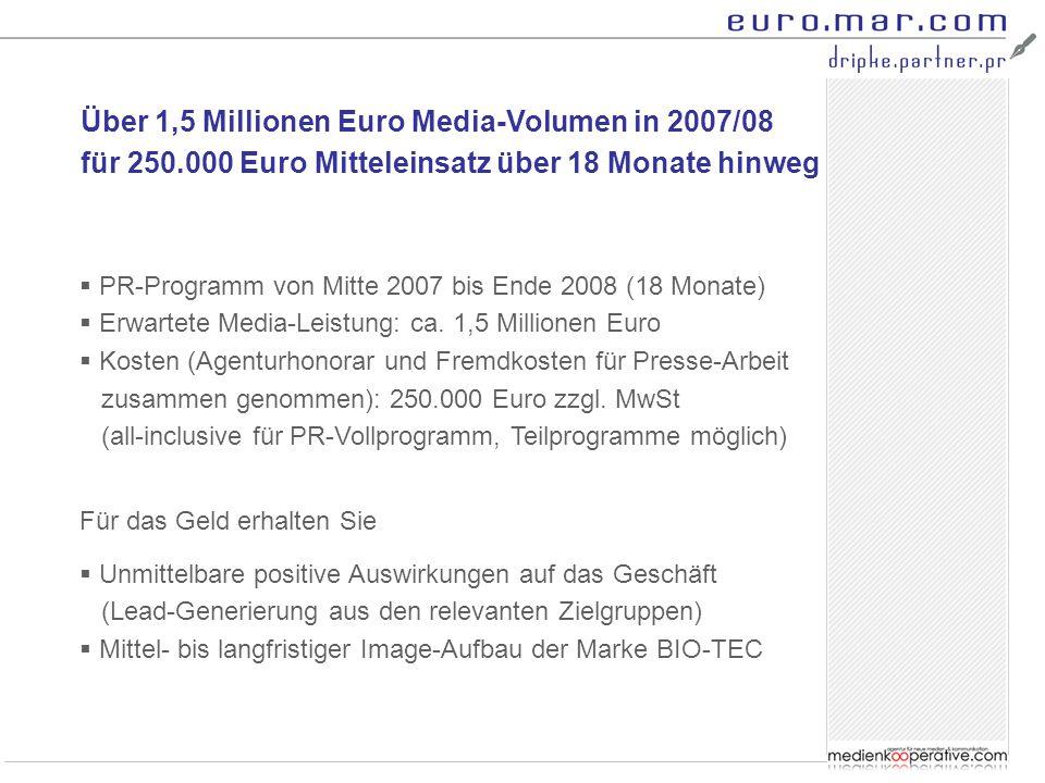 Über 1,5 Millionen Euro Media-Volumen in 2007/08 für 250