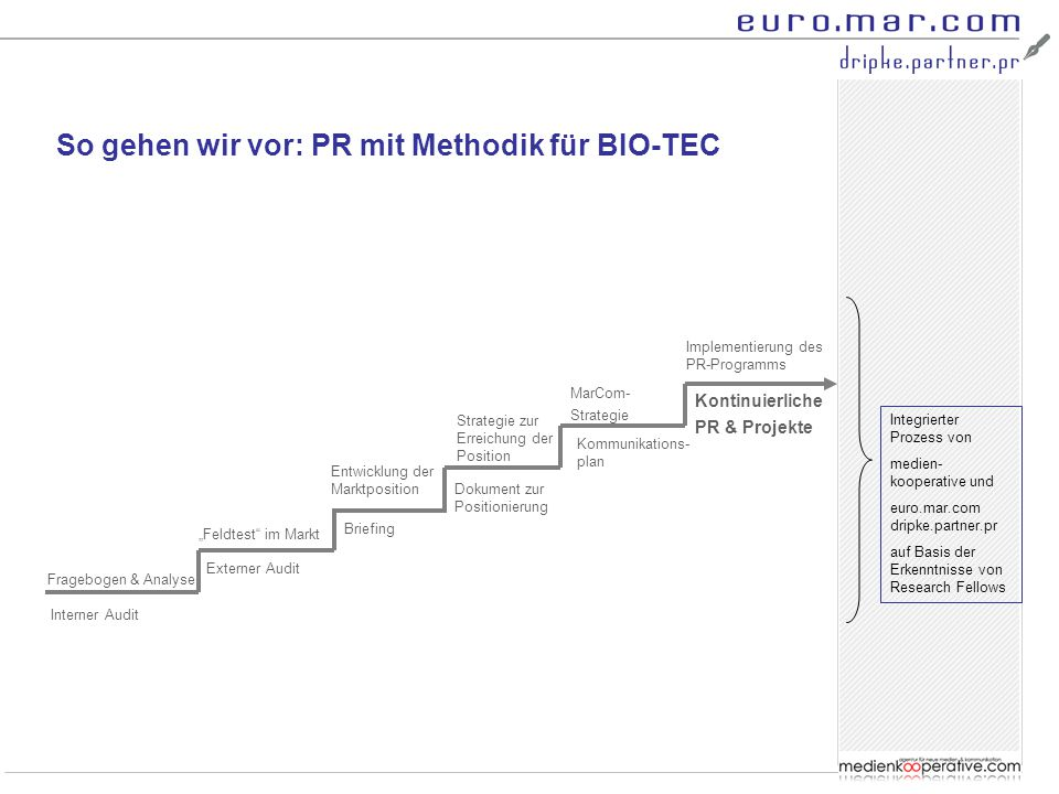 So gehen wir vor: PR mit Methodik für BIO-TEC