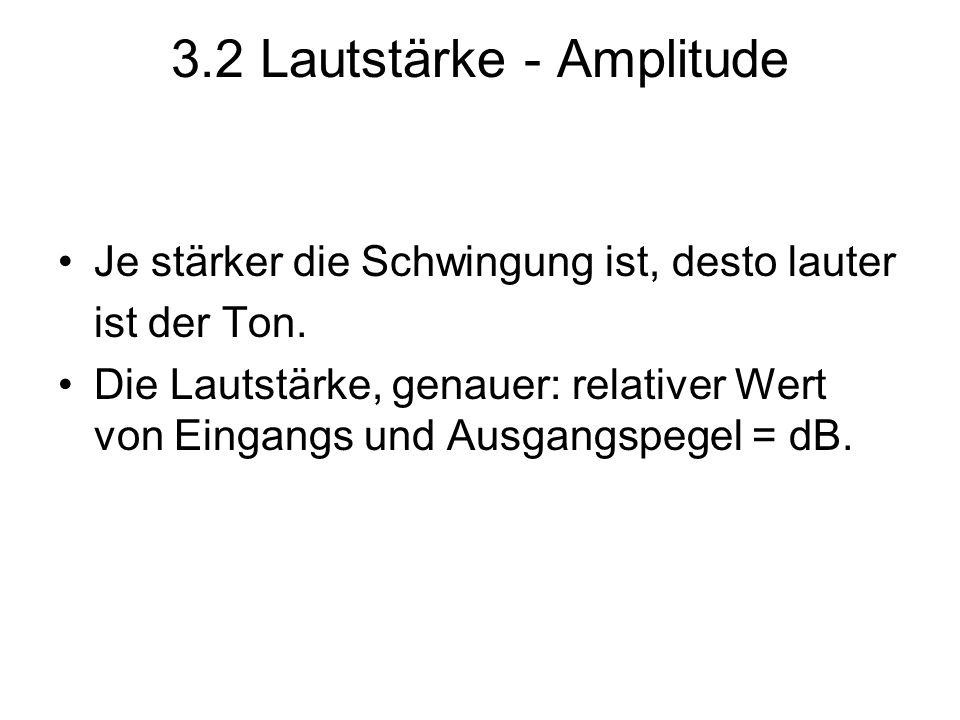 3.2 Lautstärke - Amplitude