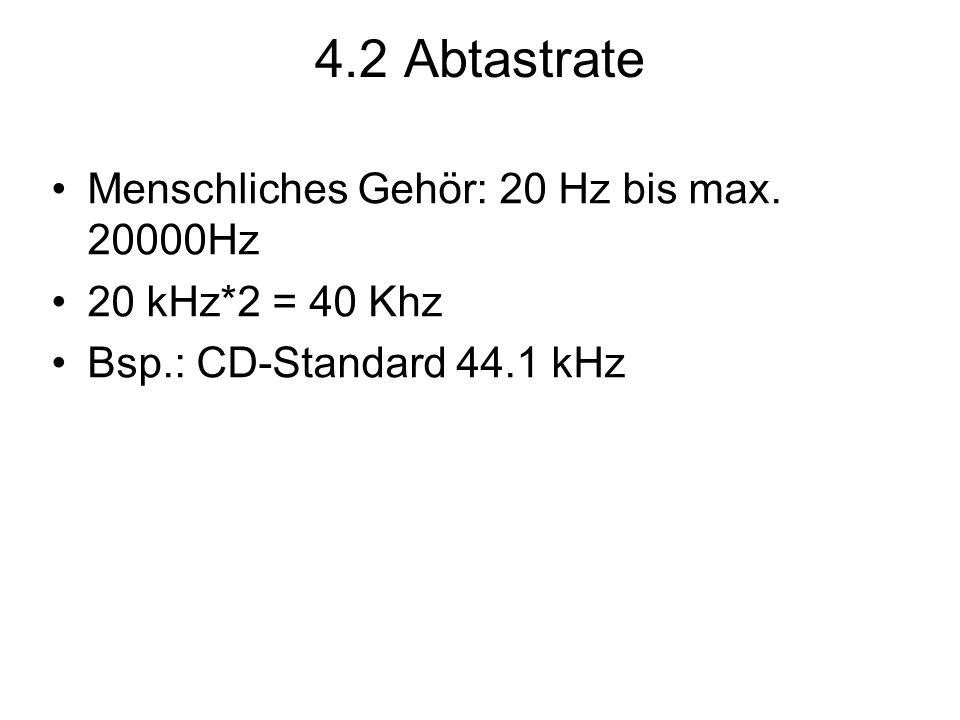 4.2 Abtastrate Menschliches Gehör: 20 Hz bis max. 20000Hz