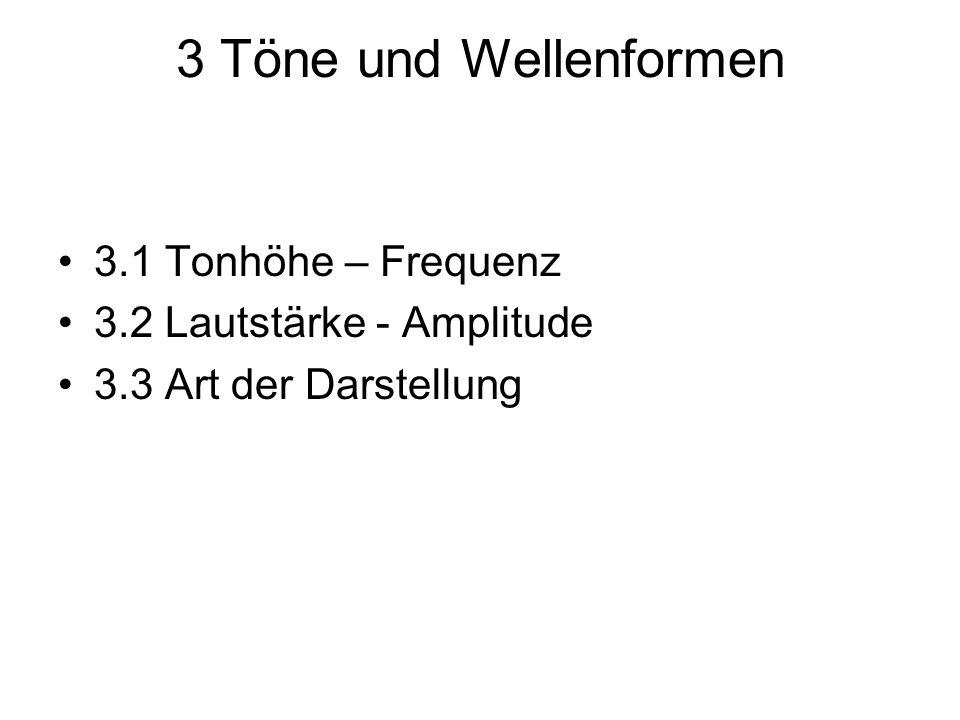 3 Töne und Wellenformen 3.1 Tonhöhe – Frequenz