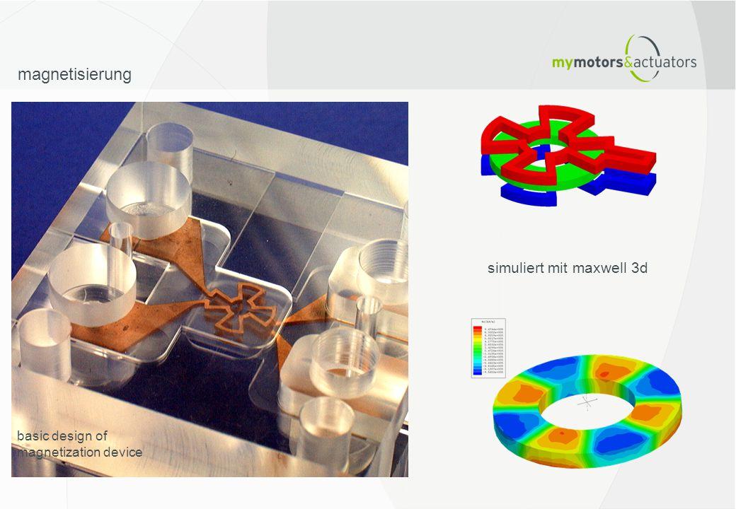 magnetisierung simuliert mit maxwell 3d