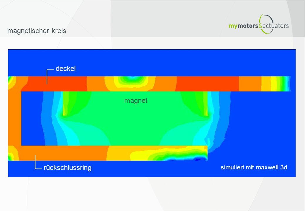 magnetischer kreis deckel magnet rückschlussring