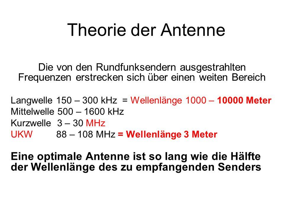 Theorie der Antenne Die von den Rundfunksendern ausgestrahlten Frequenzen erstrecken sich über einen weiten Bereich.