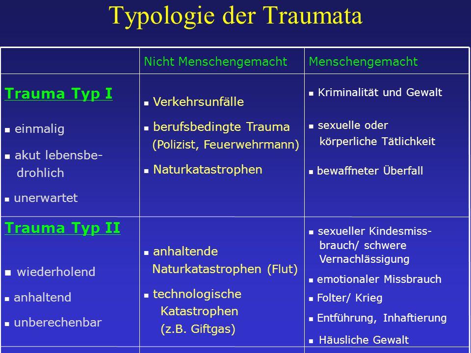 Typologie der Traumata